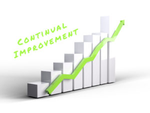 Continual-Improvement-with-Results